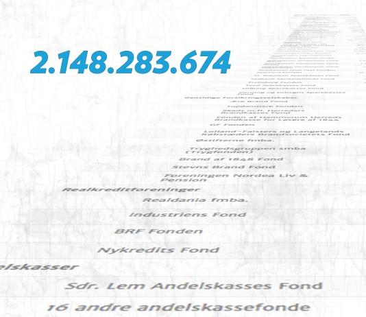 Uddød kooperativ finanssektor står bag hver femte donationskrone i Danmark