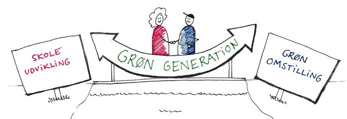 Grøn Generation