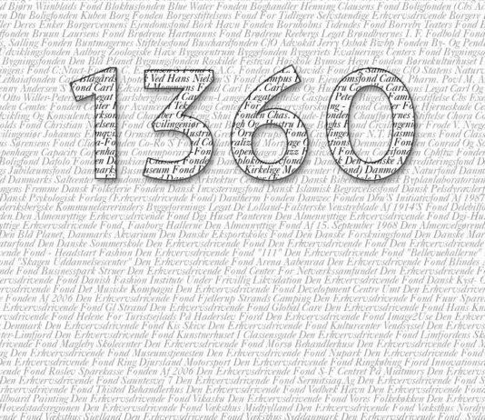 1360 erhvervsdrivende fonde