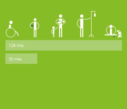 Deloitte: Trendrapport om danske fonde