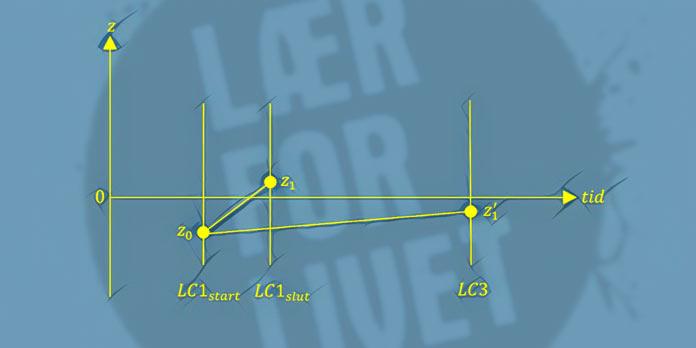 Følgeforskningens konklusioner om faglig progression på den korte og den lange bane i Egmont Fondens signaturprojekt Lær for Livet